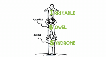 Irritable bowel syndrome video