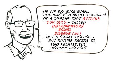 Report Card on Biologics for IBD