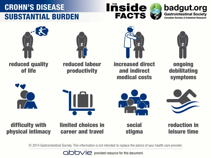 Infographic-CD-Burden