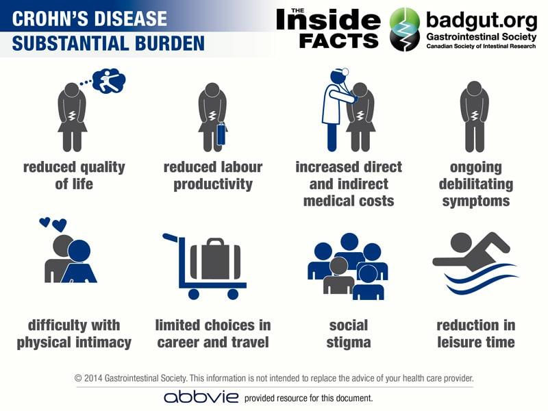 Infographic-CD-Burden