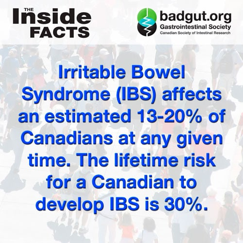 Statistic on irritable bowel syndrome