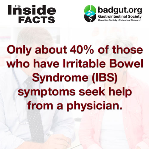 Statistic on irritable bowel syndrome
